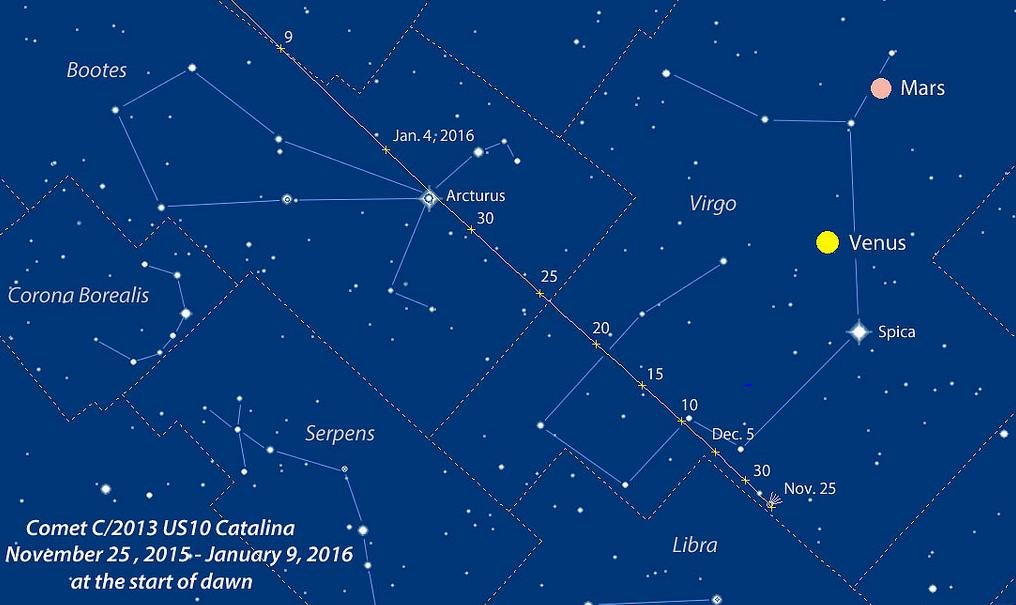 Localización del cometa Catalina