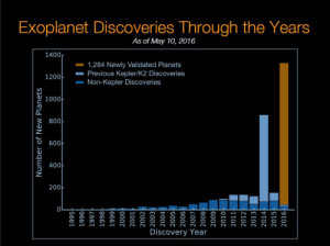 discoveries_reduced