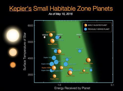 kepler_habitability_reduced