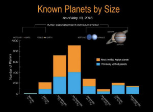 sizeExoplanets_reduced