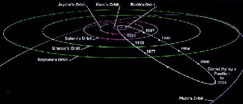 halley-orbita_reduced