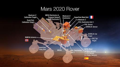rover Mars2020