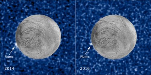 Posibles plumas eyectadas del satélite Europa de Júpiter