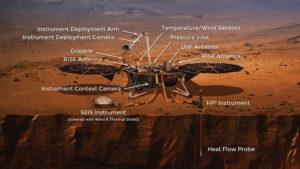 instrumentos de InSight en Marte